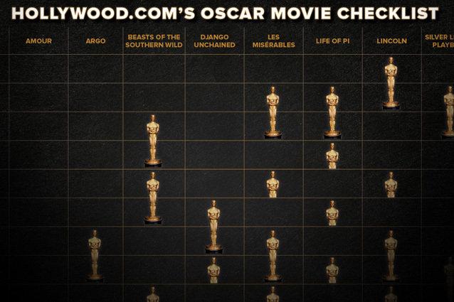 Oscar Bait Tropes Infographic