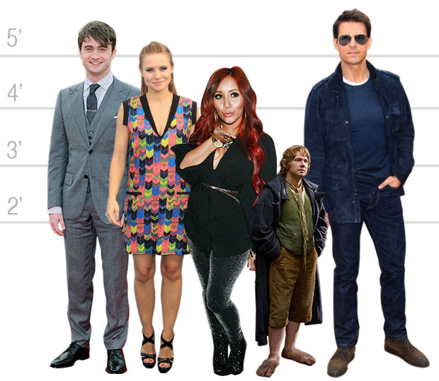 How Do You Measure Up? 'The Hobbit' Height Chart